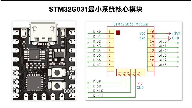 STM32G031最小系统核心模块