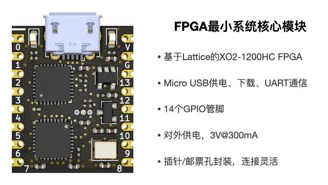 基于Lattice的XO2、自带下载器的FPGA最小系统模块