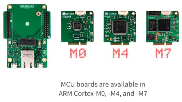 IZIRUN - 小巧、模块化、开源、使用M.2连接器的STM32开发板