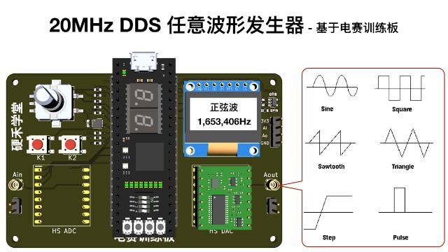 DDS信号发生器 - 基于电赛综合训练板/小脚丫FPGA
